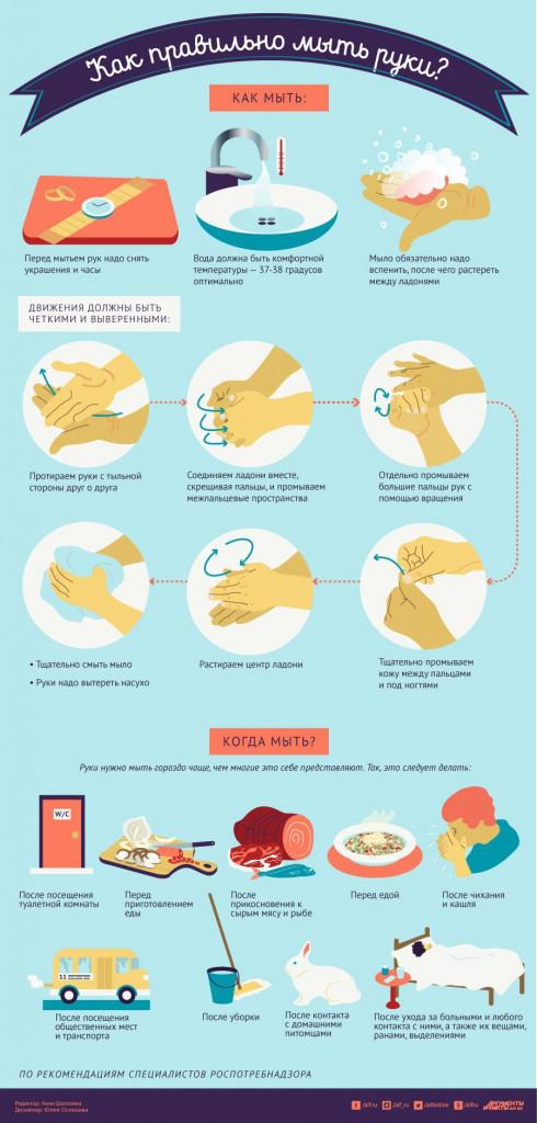 ПАМЯТКА ФС - Чистые руки
