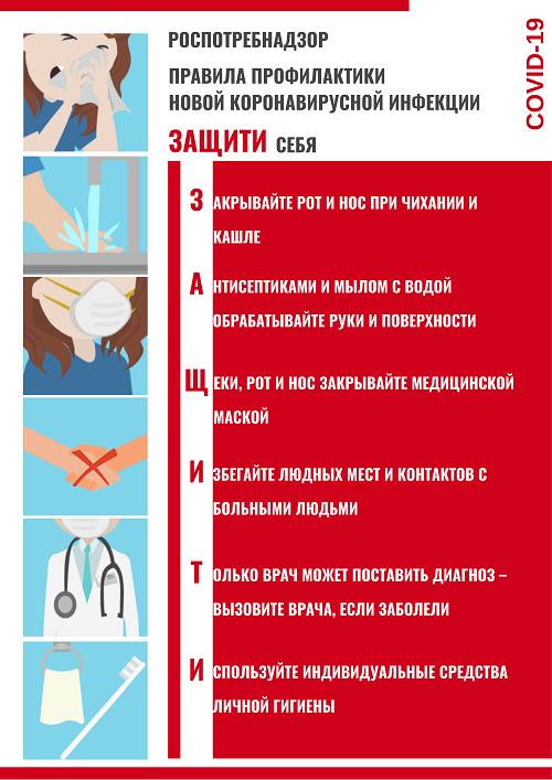 Правила профилактики нововой коронавирусной инфекции